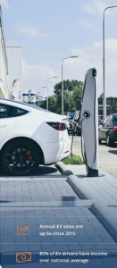 electric vehicle charging at a station installed by GET and Trius Inc